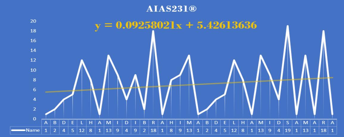 AIAS231 -White Male Birth-1