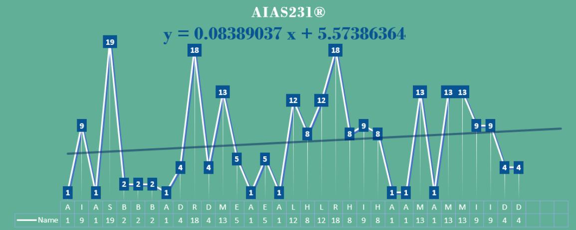 AIAS231-White Male Birth - 2