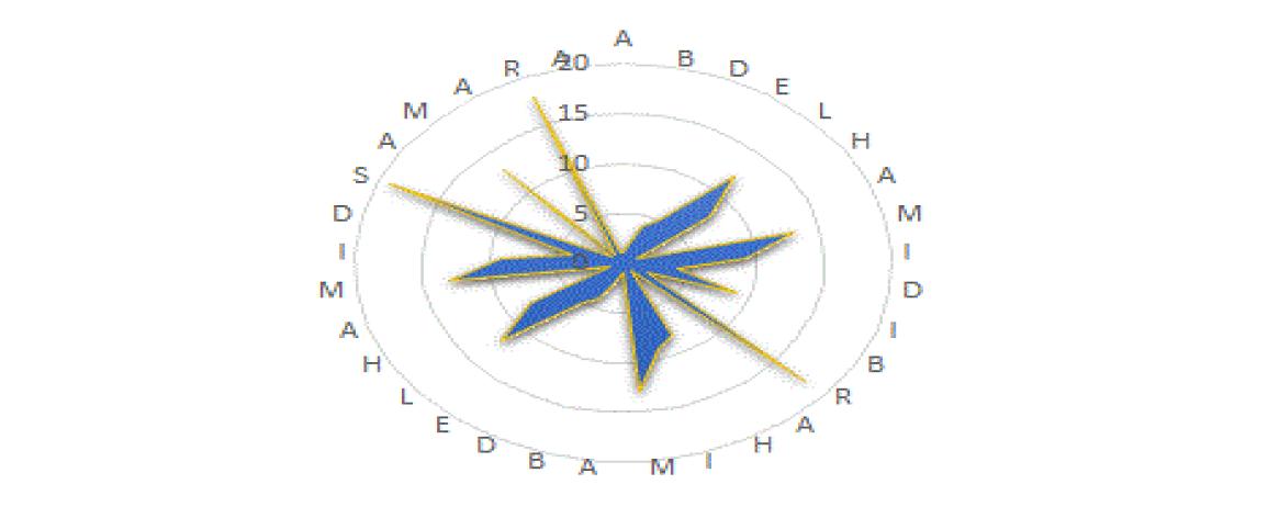 AIAS231-Accumulative Motion Positions.